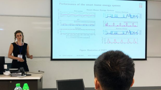Hong Kong: CITIES model for Energy Systems in Smart Homes